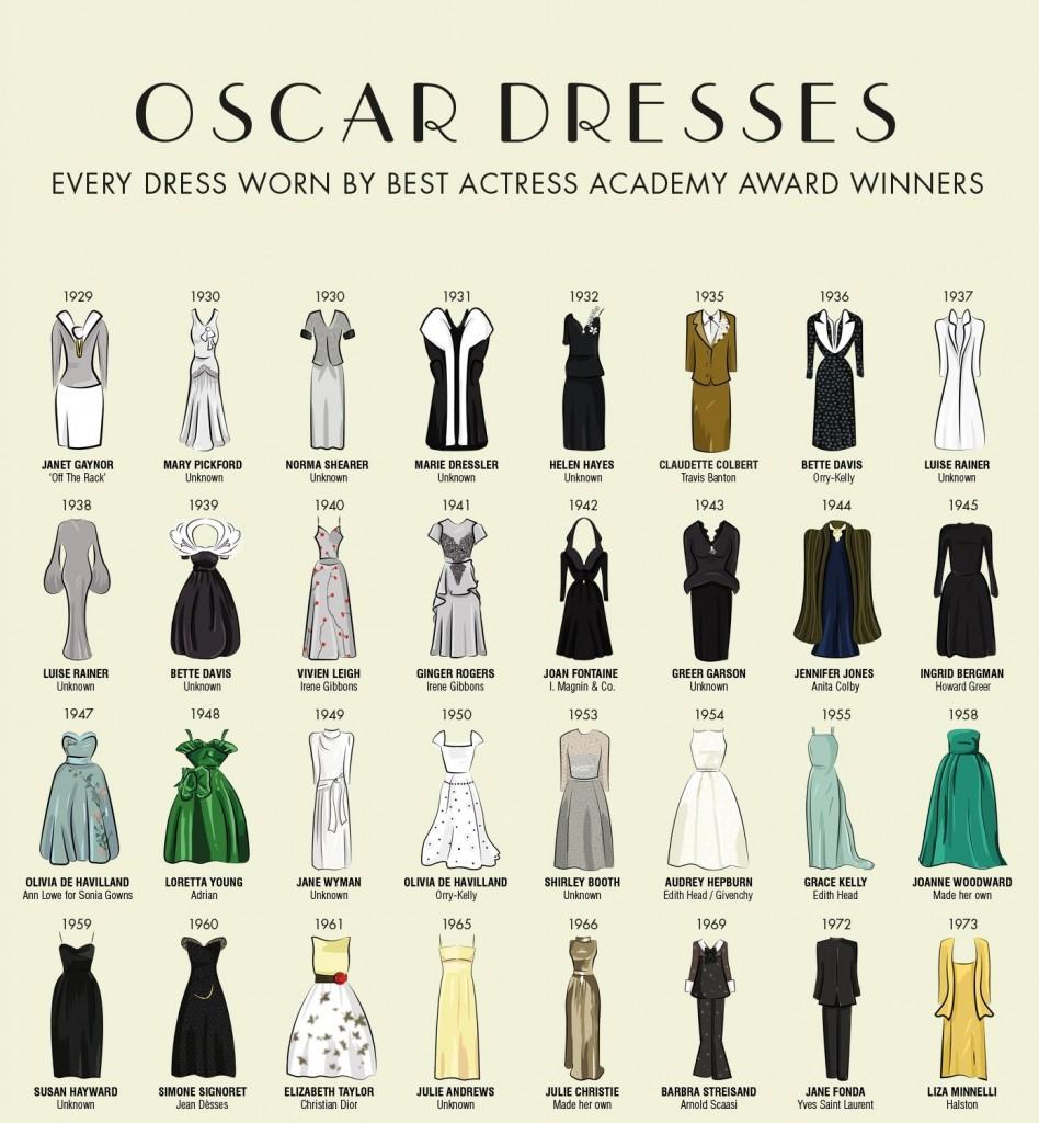 Oscar Dresses INFO 1