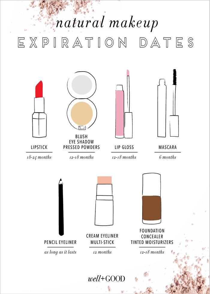makeup-expiration_infographic