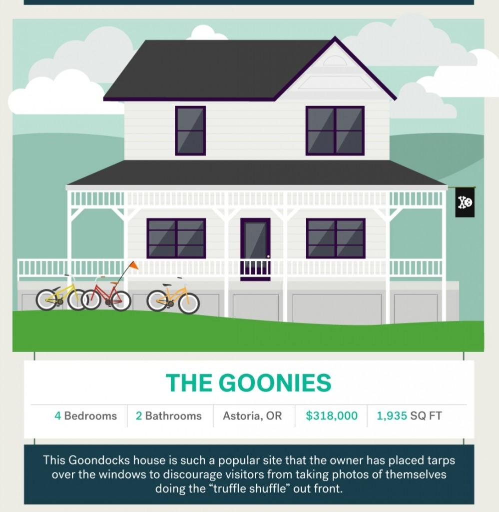 The Goonies H