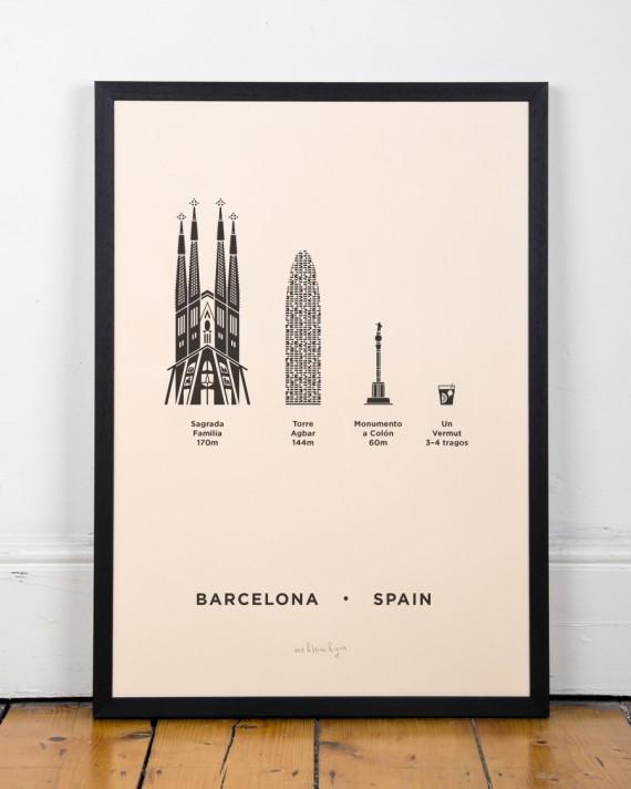 mehimyou.Barcelona-570x712