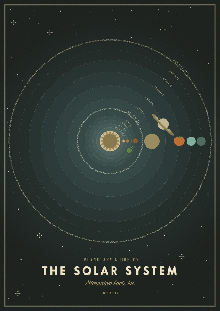 Alternative Facts The Solar System by Linda Fahrlin